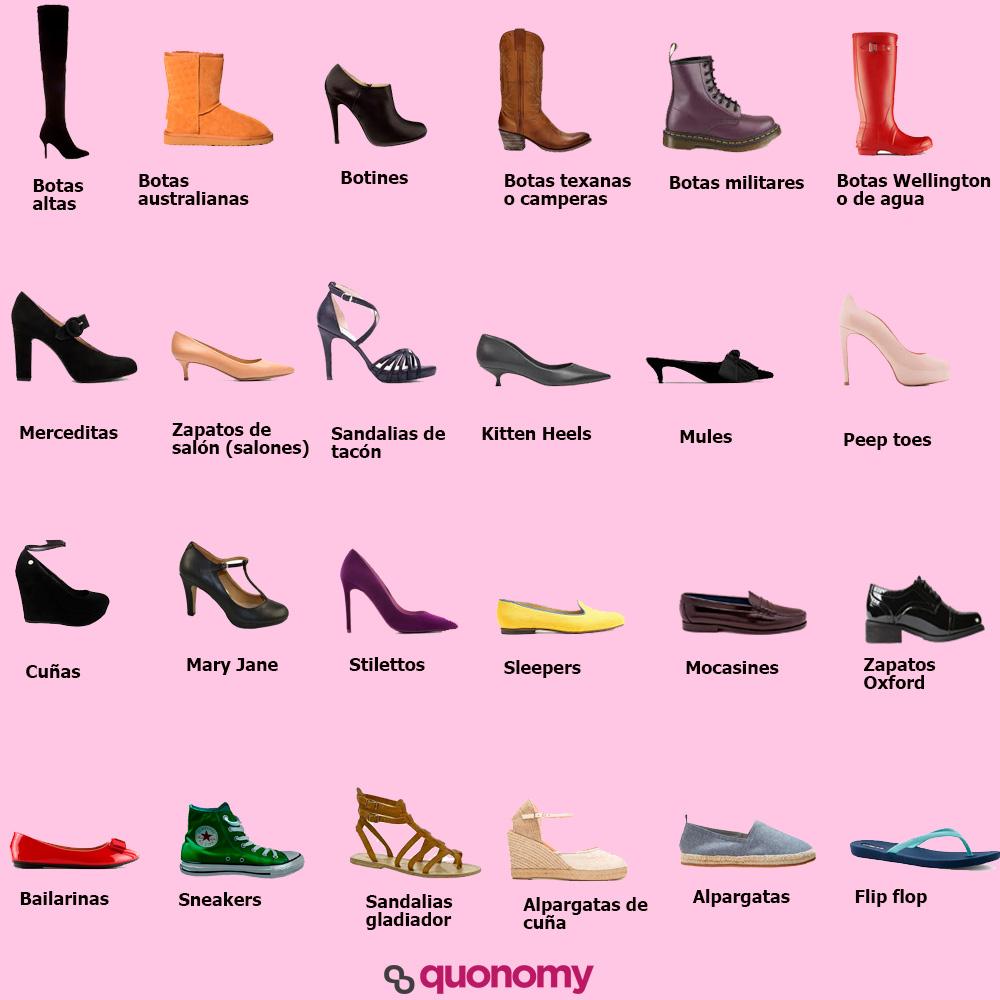 nombre de los zapatos de mujer según su forma