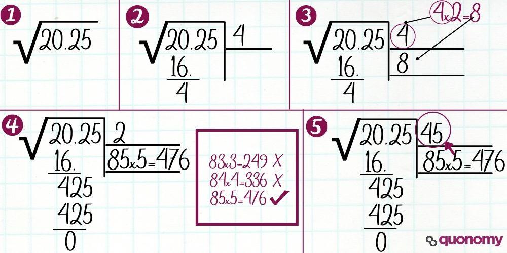 raíz cuadrada de cuatro cifras