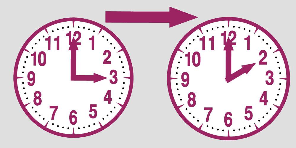 qué ocurre al abolir el cambio de hora