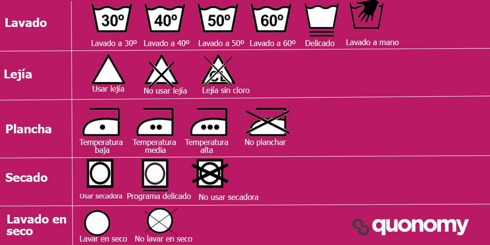 símbolos de las etiquetas de la ropa
