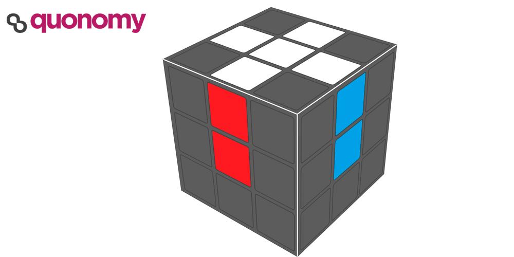 Cómo hacer el cubo de rubik